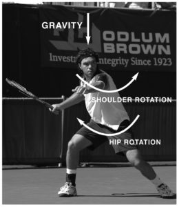 1'gravity'rotation
